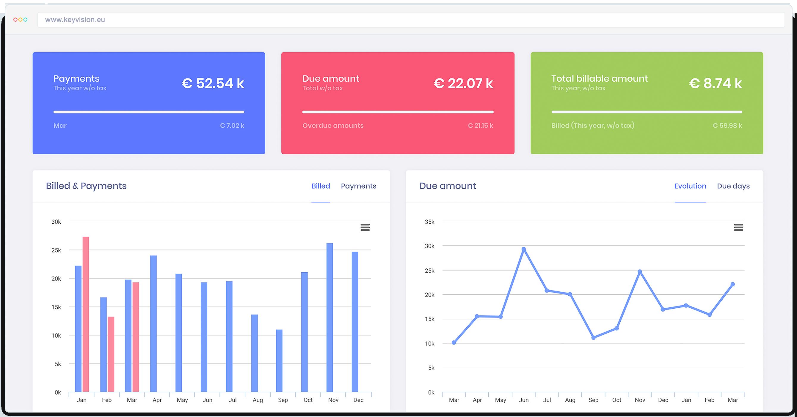 KeyVision PRO - Soft avocati - Dashboard